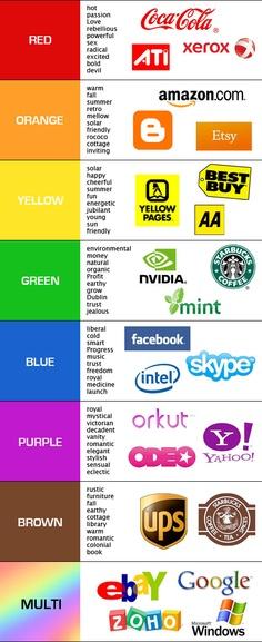 Colores de marca (infografia)